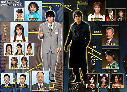 tokumei-kakaricho-3-chartsm.jpg